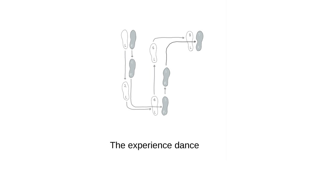 The experience dance