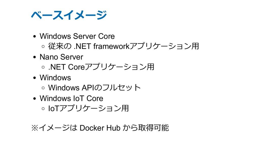 ベースイメージ Windows Server Core 従来の .NET frameworkア...