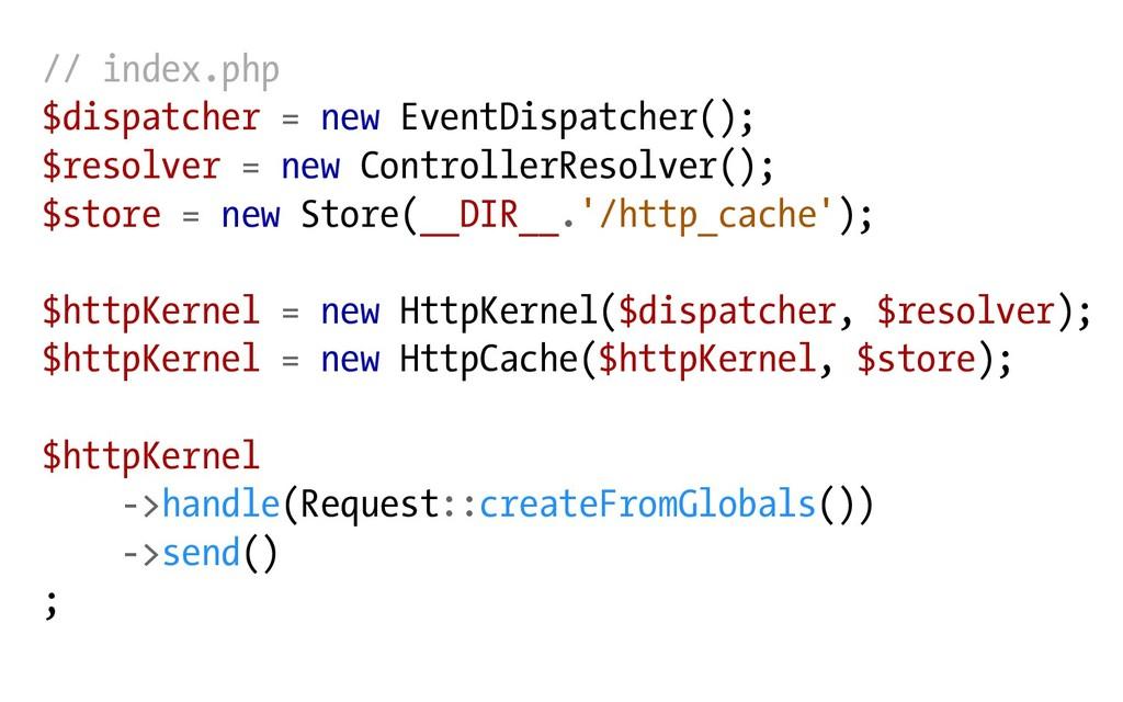 // index.php $dispatcher = new EventDispatcher(...