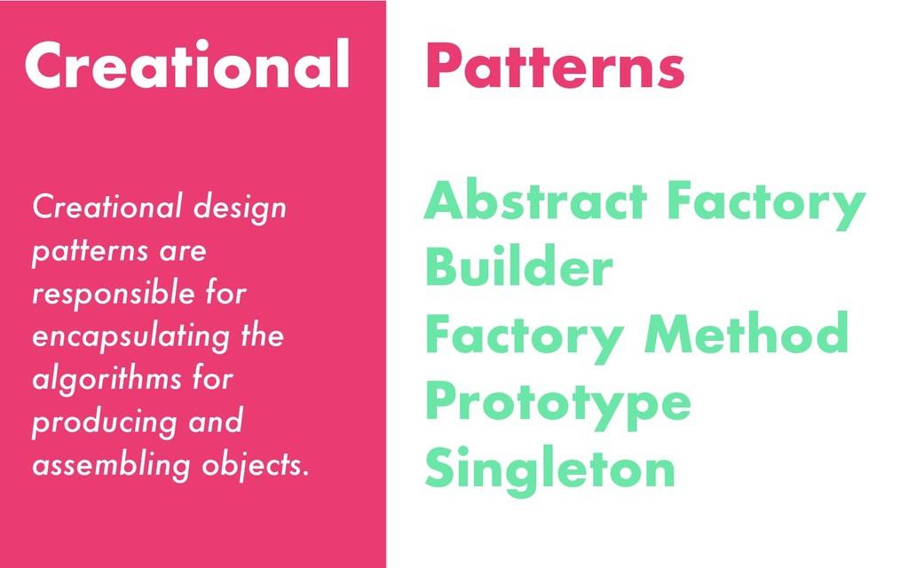 Creational Abstract Factory Builder Factory Met...