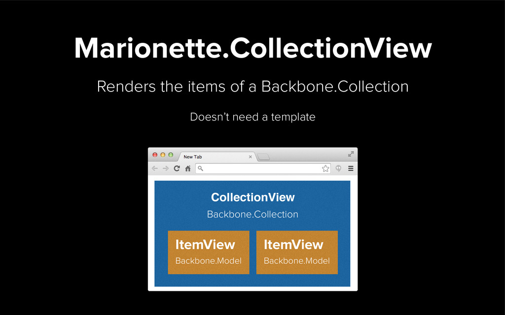 Marionette.ItemView Renders a single item (Back...