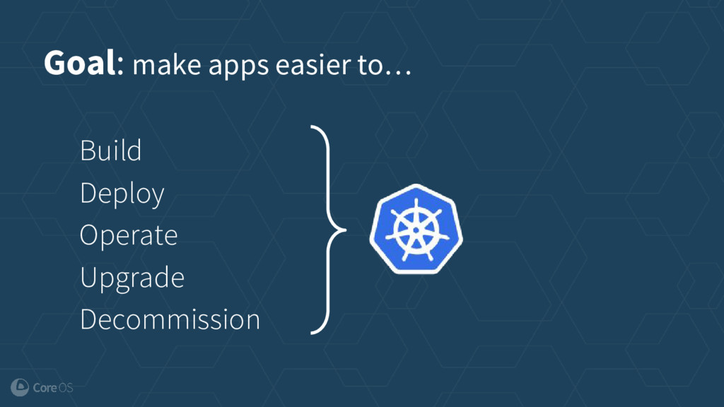 Goal: make apps easier to… Build Deploy Operate...
