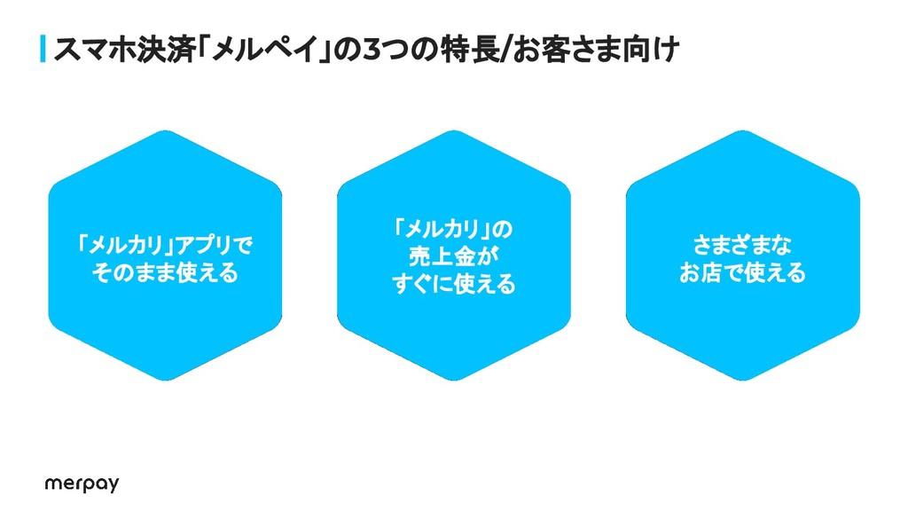 スマホ決済「メルペイ」の3つの特長/お客さま向け 「メルカリ」アプリで そのまま使える 「...