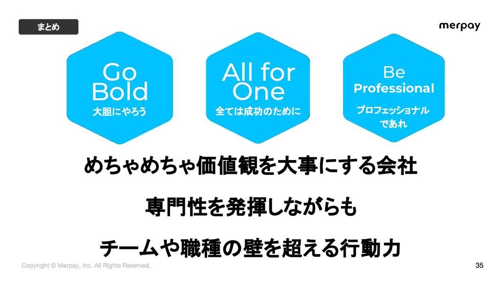 Go Bold 大胆にやろう All for One 全ては成功のために  プロフェッショ...