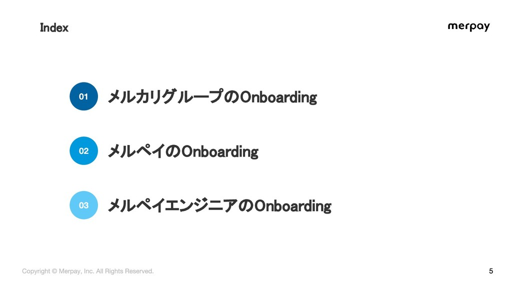 Index メルカリグループのOnboarding メルペイのOnboarding メル...