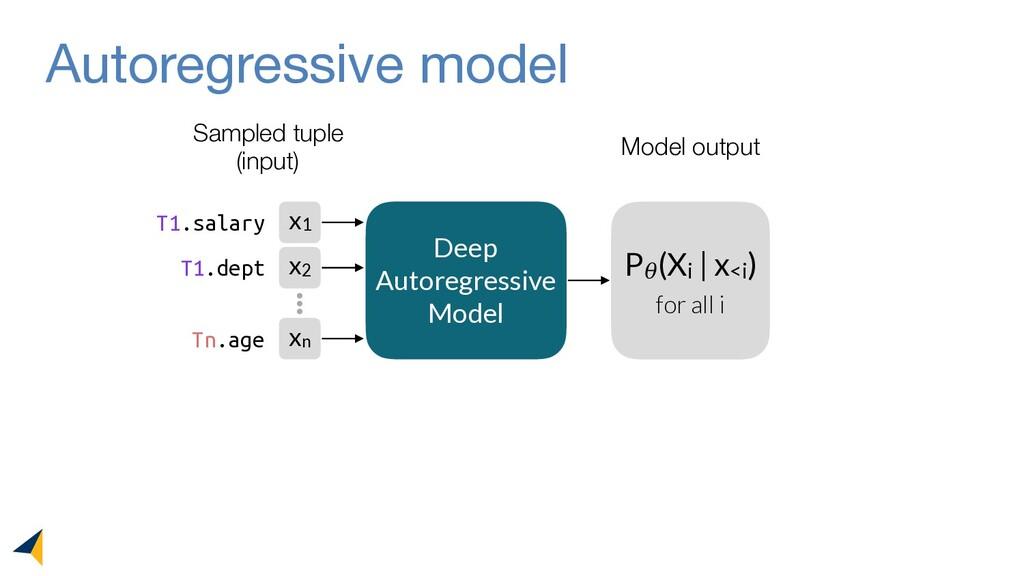 Autoregressive model x1 x2 xn T1.salary T1.dept...