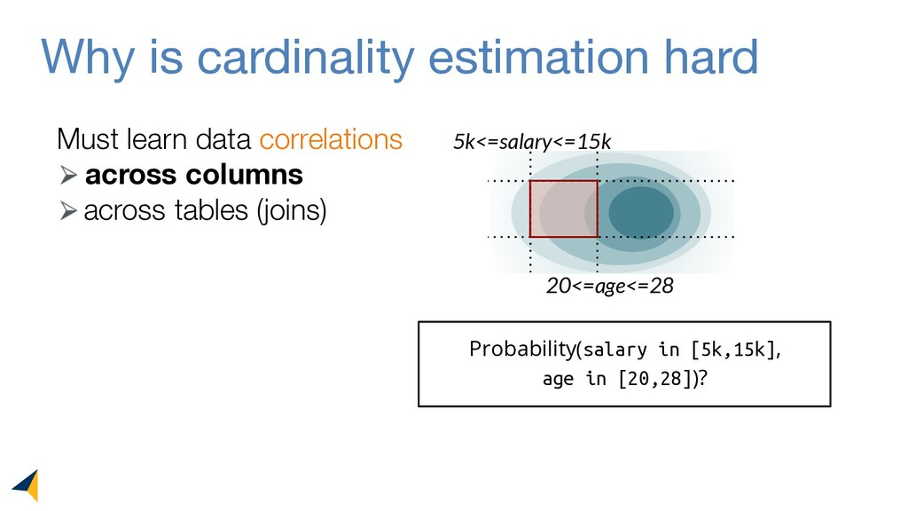 Why is cardinality estimation hard 5k<=salary<=...