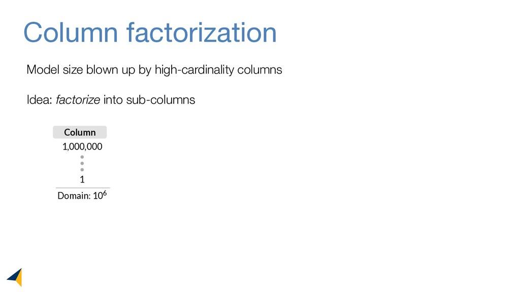 Column Domain: 106 1,000,000 1 Binary represent...