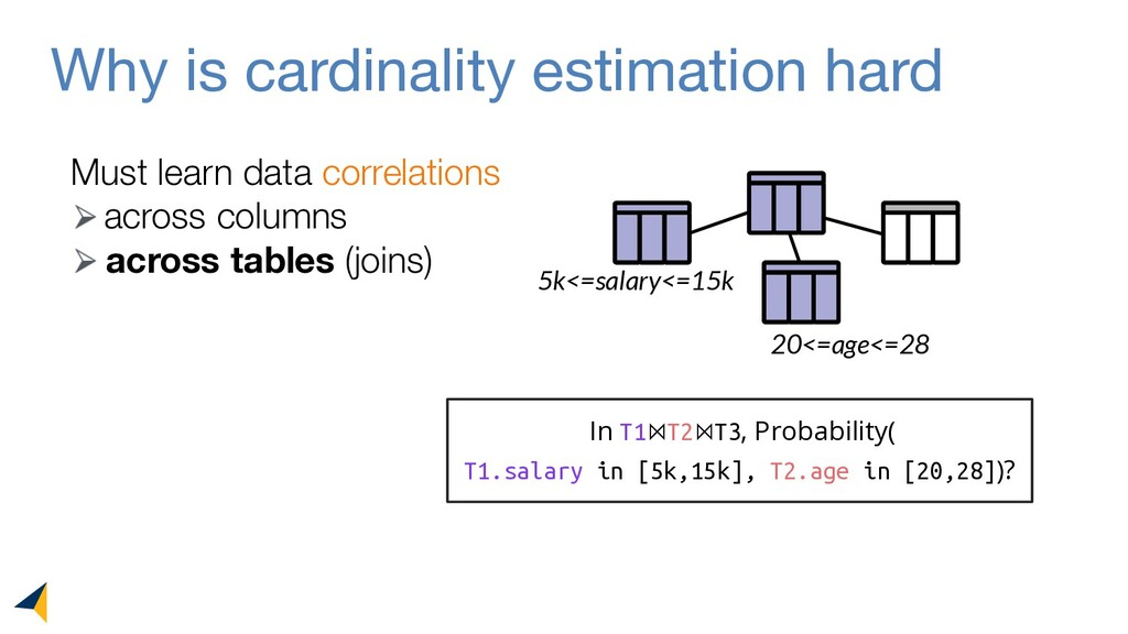Why is cardinality estimation hard Must learn d...