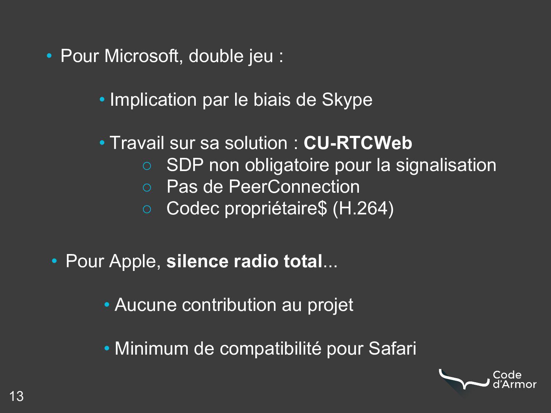 13 • Pour Microsoft, double jeu : • Implication...