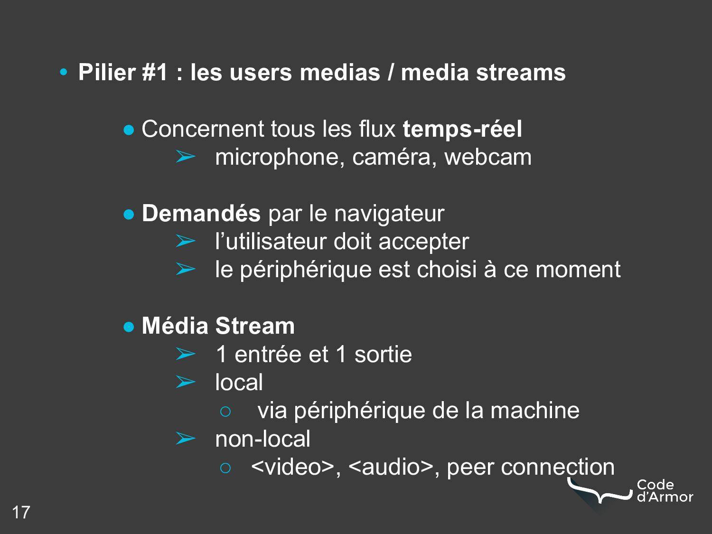 17 • Pilier #1 : les users medias / media strea...