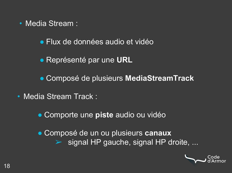 18 • Media Stream : ● Flux de données audio et ...