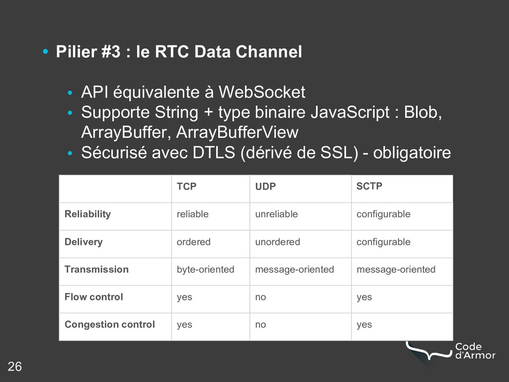 26 • Pilier #3 : le RTC Data Channel • API équi...