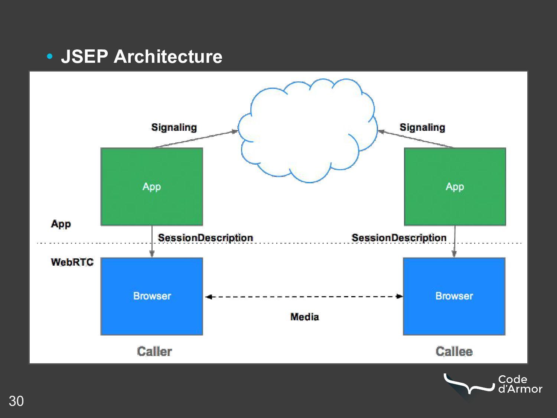 30 • JSEP Architecture
