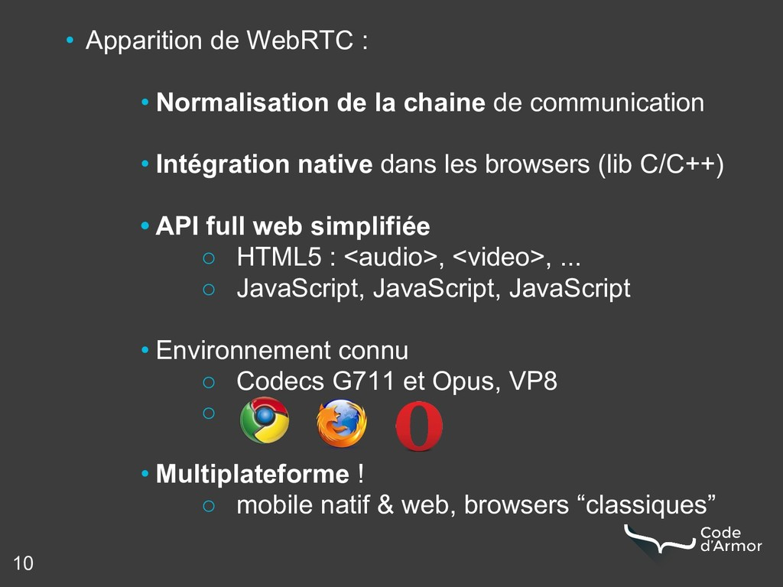 10 • Apparition de WebRTC : • Normalisation de ...