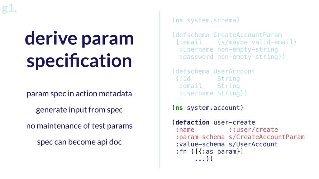 derive param specification g1. (ns system.schema...
