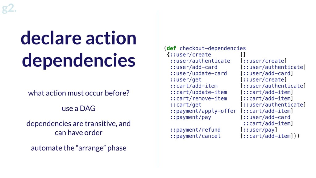 g2. (def checkout-dependencies {::user/create [...