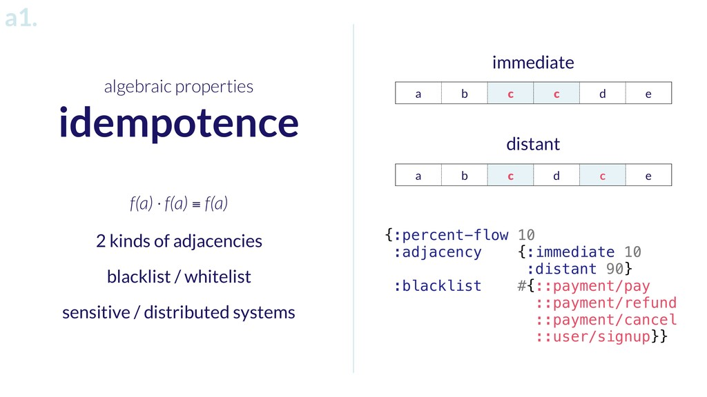 algebraic properties idempotence {:percent-flow...