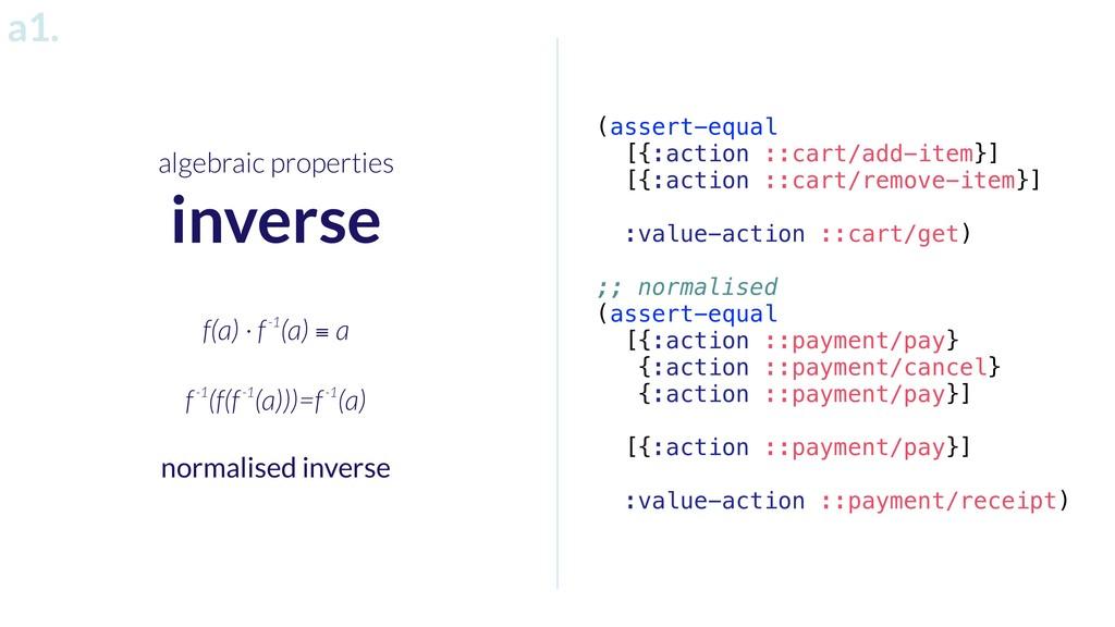 algebraic properties inverse (assert-equal [{:a...