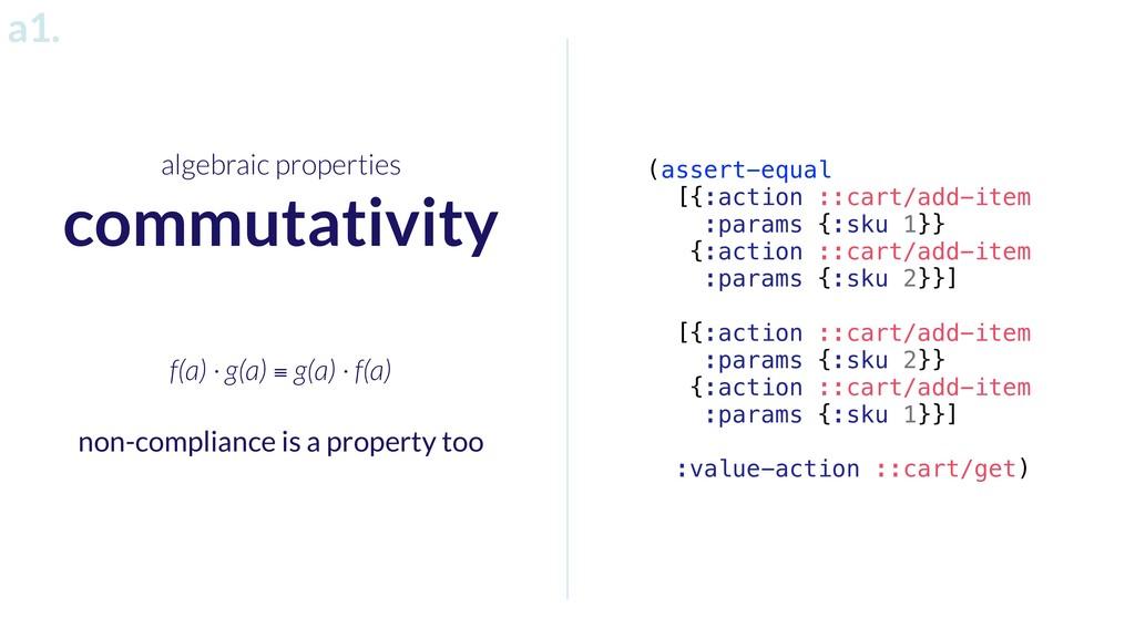 algebraic properties commutativity (assert-equa...