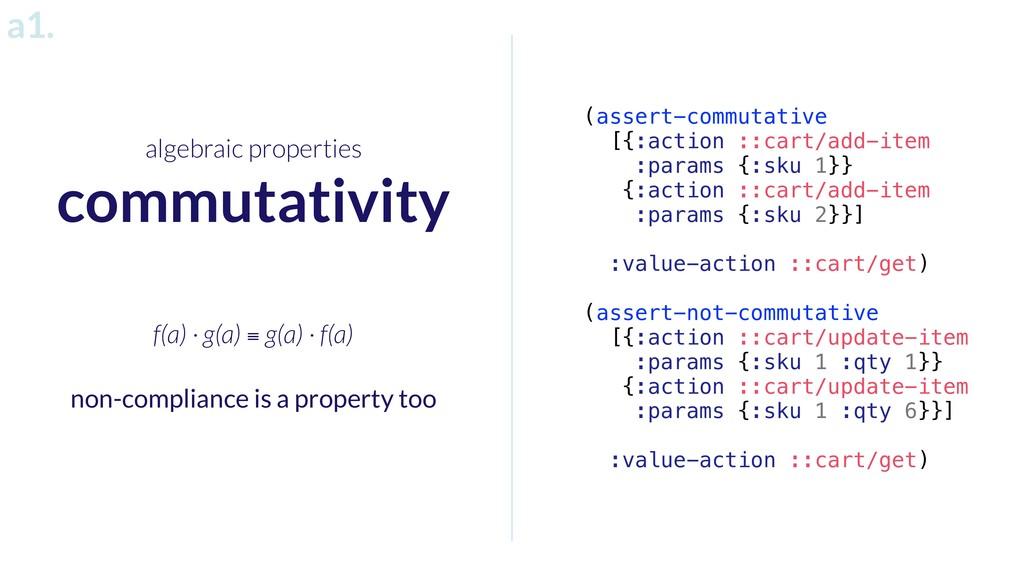 algebraic properties commutativity (assert-comm...