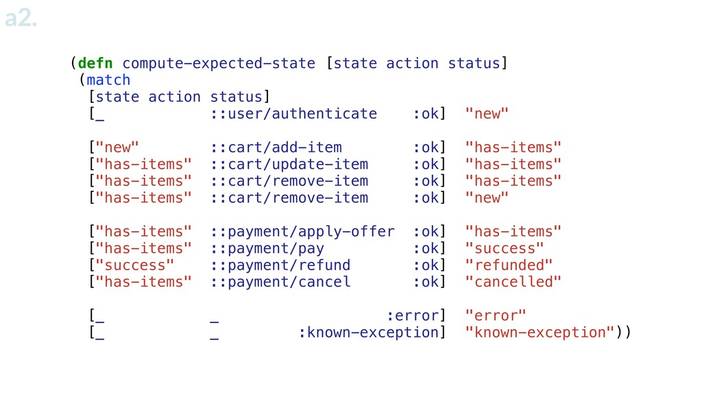 (defn compute-expected-state [state action stat...
