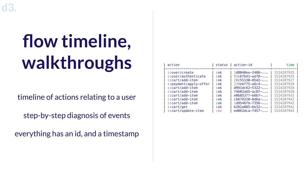 flow timeline, walkthroughs d3. | action | statu...