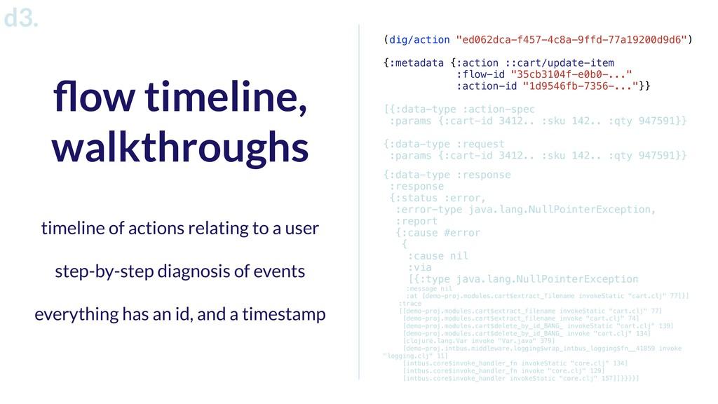 """flow timeline, walkthroughs d3. (dig/action """"ed0..."""