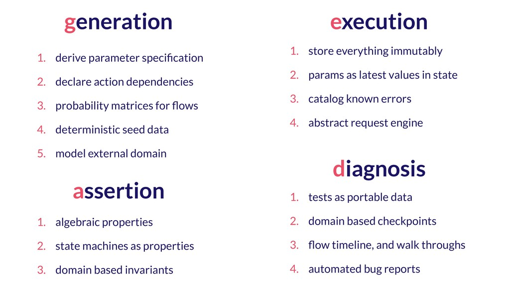 1. derive parameter specification 2. declare act...