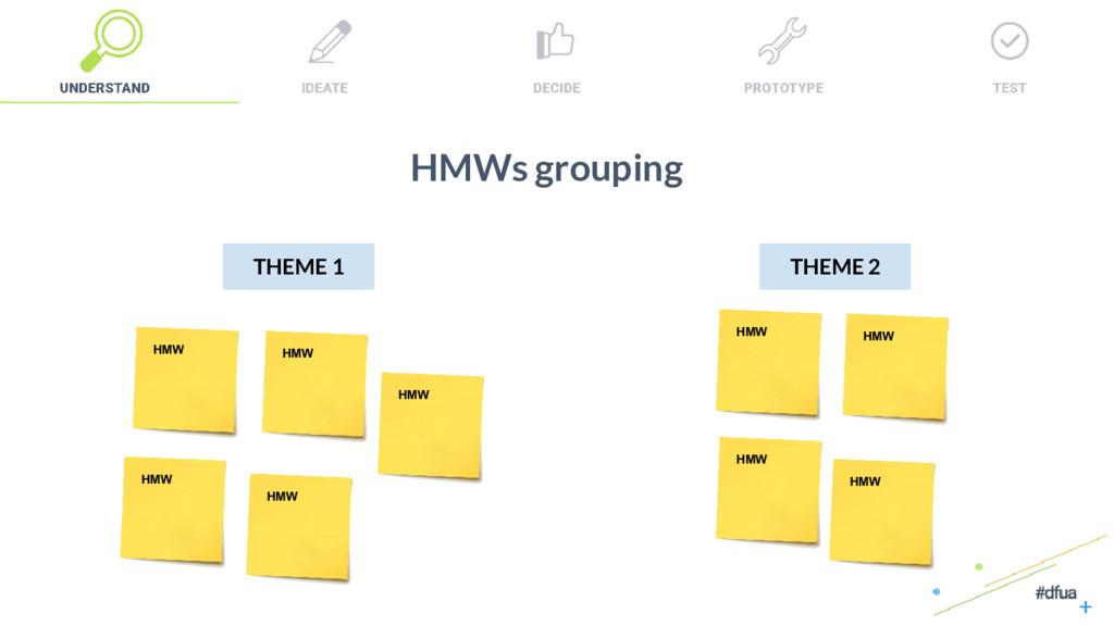 19 HMWs grouping HMW HMW HMW HMW HMW HMW HMW HM...