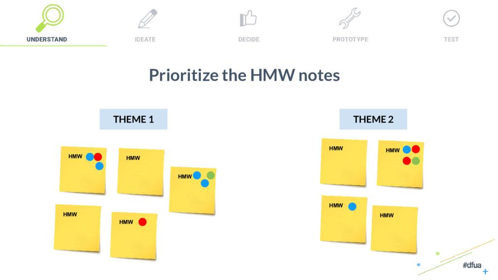 20 Prioritize the HMW notes HMW HMW HMW HMW HMW...