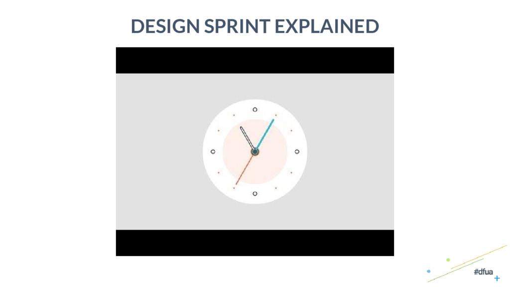 3 DESIGN SPRINT EXPLAINED