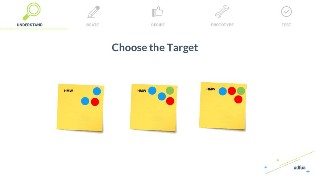 21 HMW HMW HMW Choose the Target