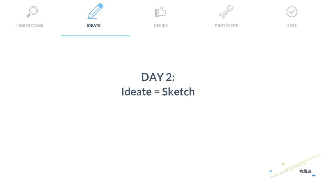 22 DAY 2: Ideate = Sketch