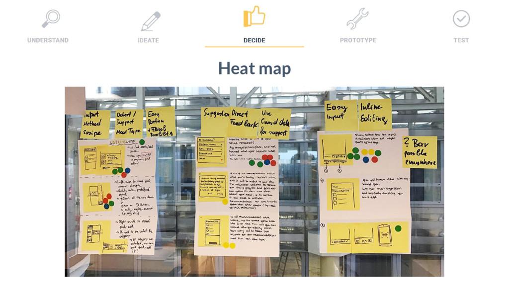 29 Heat map