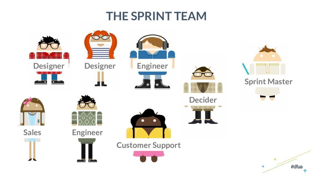 4 THE SPRINT TEAM Decider Sprint Master Enginee...
