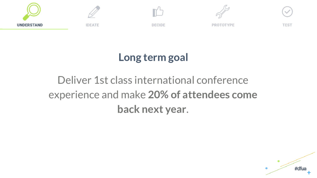 9 Deliver 1st class international conference ex...