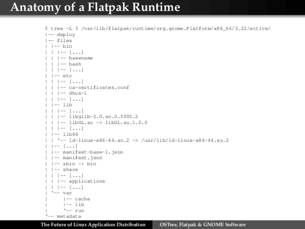 Anatomy of a Flatpak Runtime $ tree -L 3 /var/l...