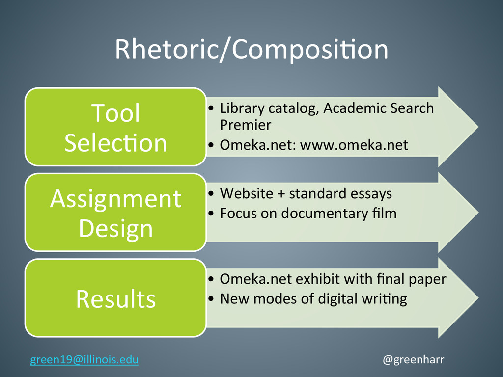 Rhetoric/Composi'on  •Library catalog,...