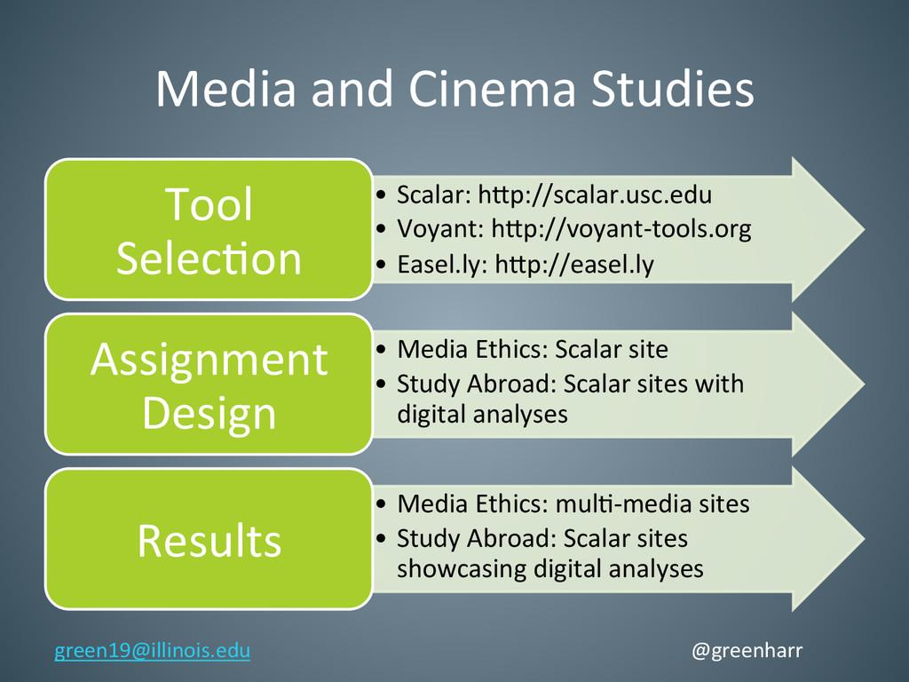 Media and Cinema Studies  • Scalar...