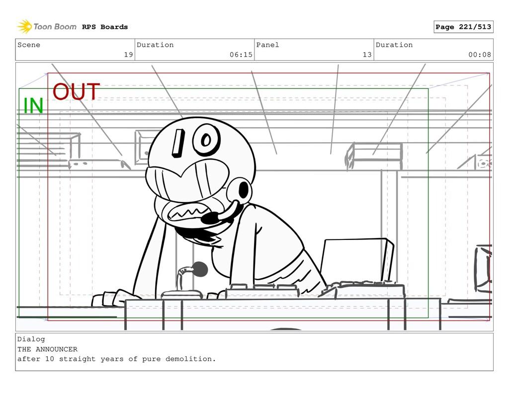 Scene 19 Duration 06:15 Panel 13 Duration 00:08...