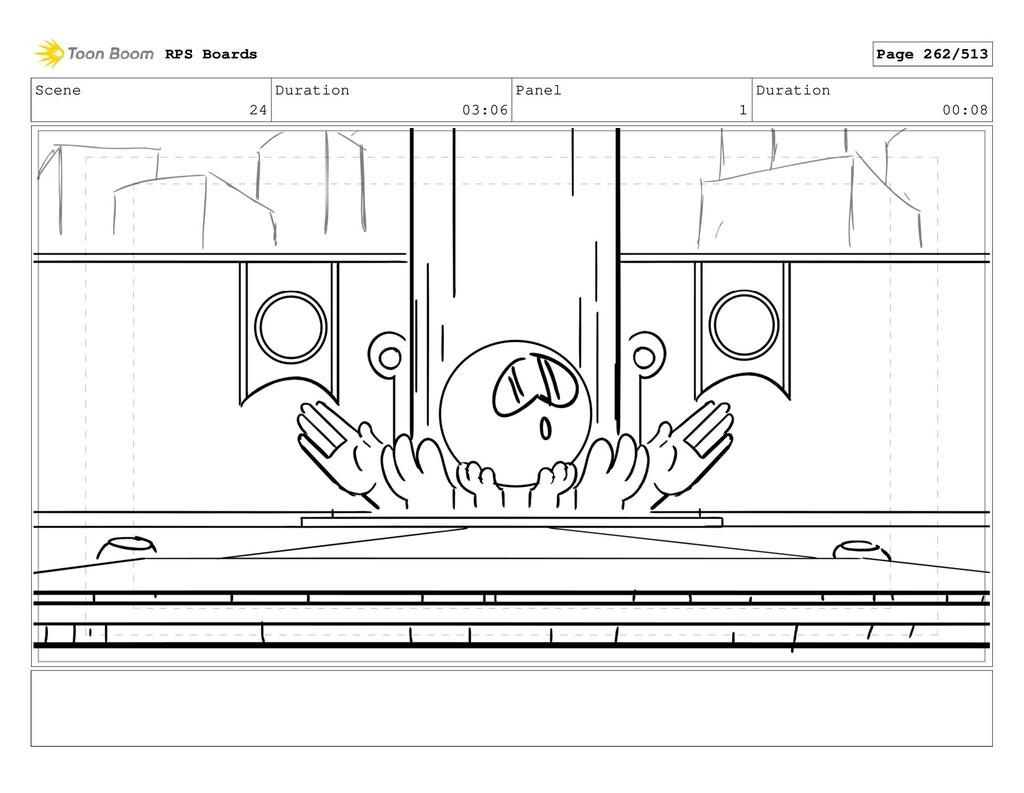 Scene 24 Duration 03:06 Panel 1 Duration 00:08 ...