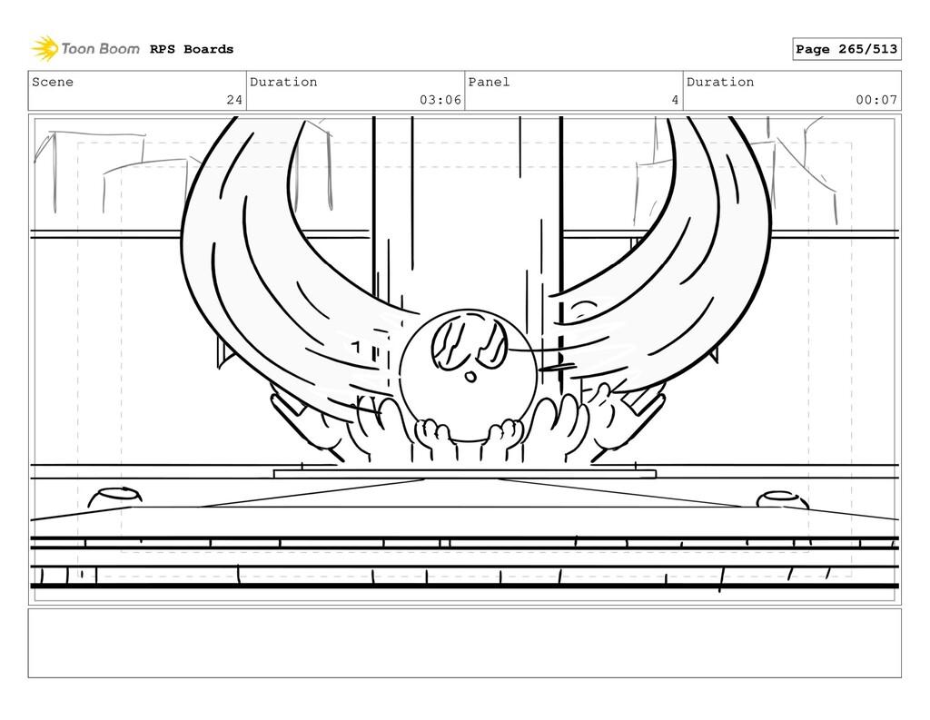 Scene 24 Duration 03:06 Panel 4 Duration 00:07 ...