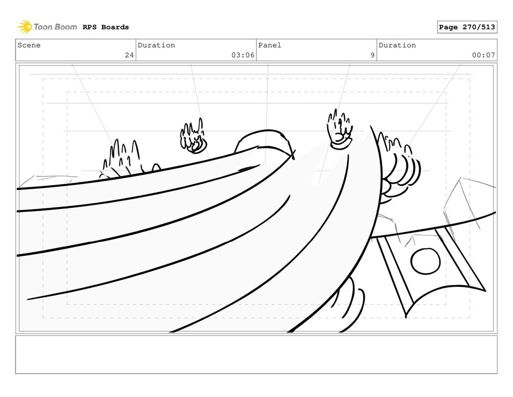 Scene 24 Duration 03:06 Panel 9 Duration 00:07 ...