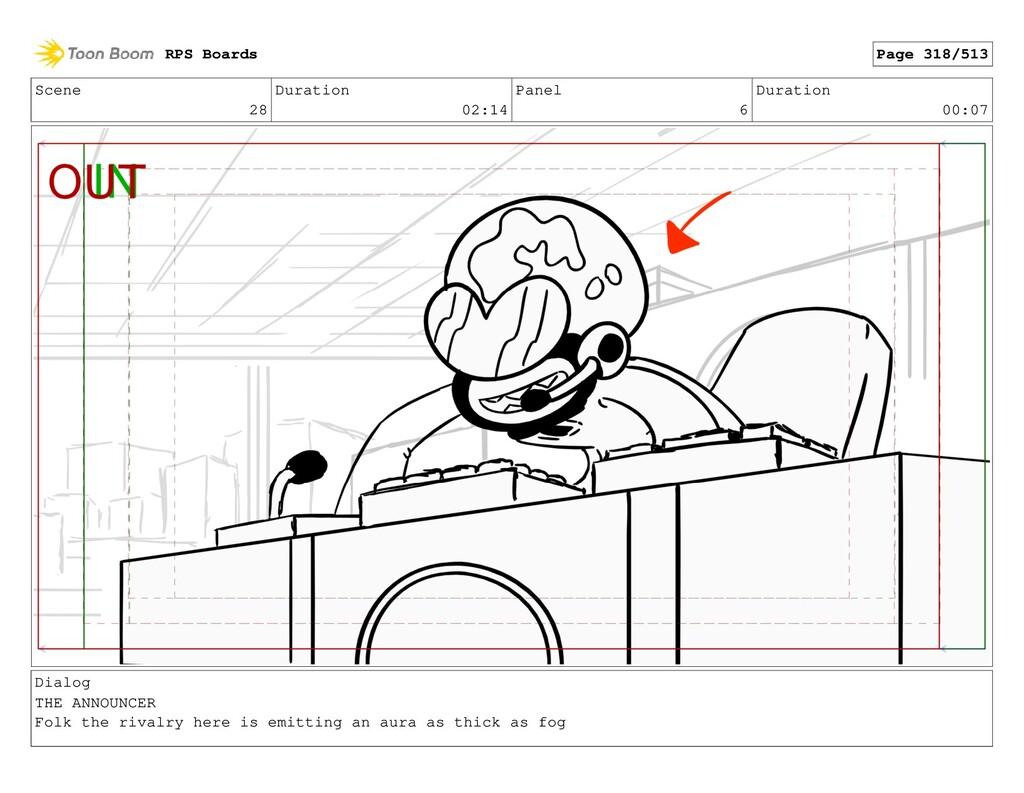 Scene 28 Duration 02:14 Panel 6 Duration 00:07 ...