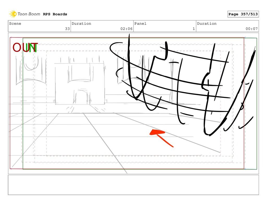 Scene 33 Duration 02:06 Panel 1 Duration 00:07 ...