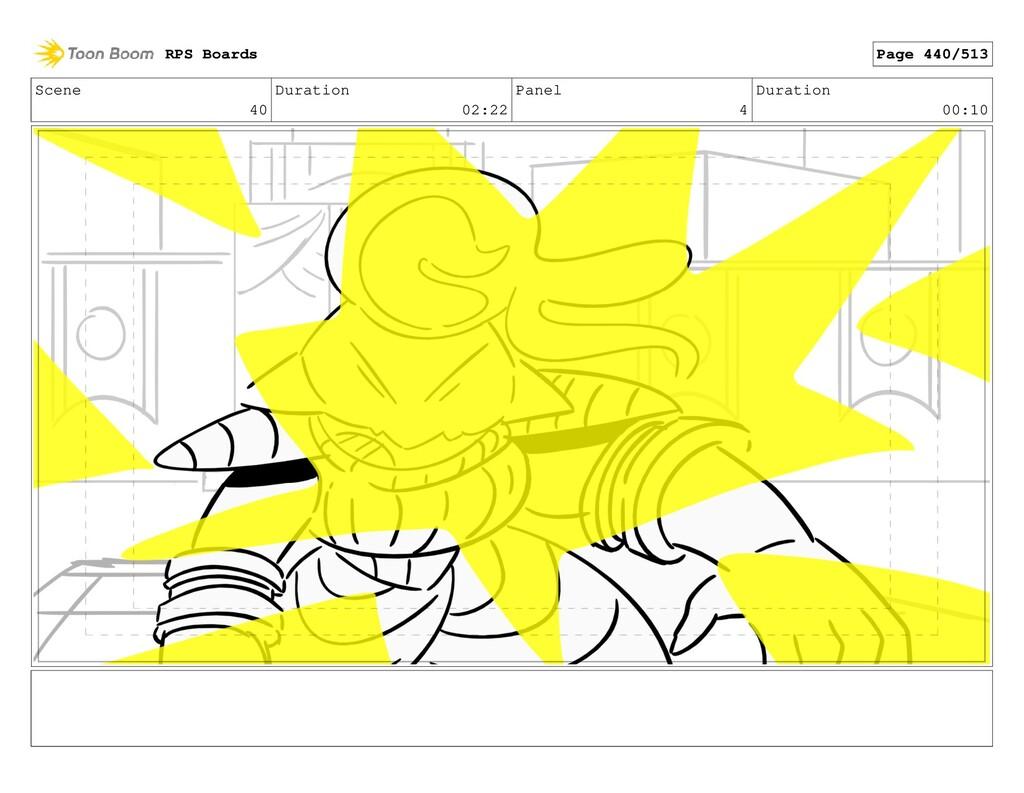 Scene 40 Duration 02:22 Panel 4 Duration 00:10 ...