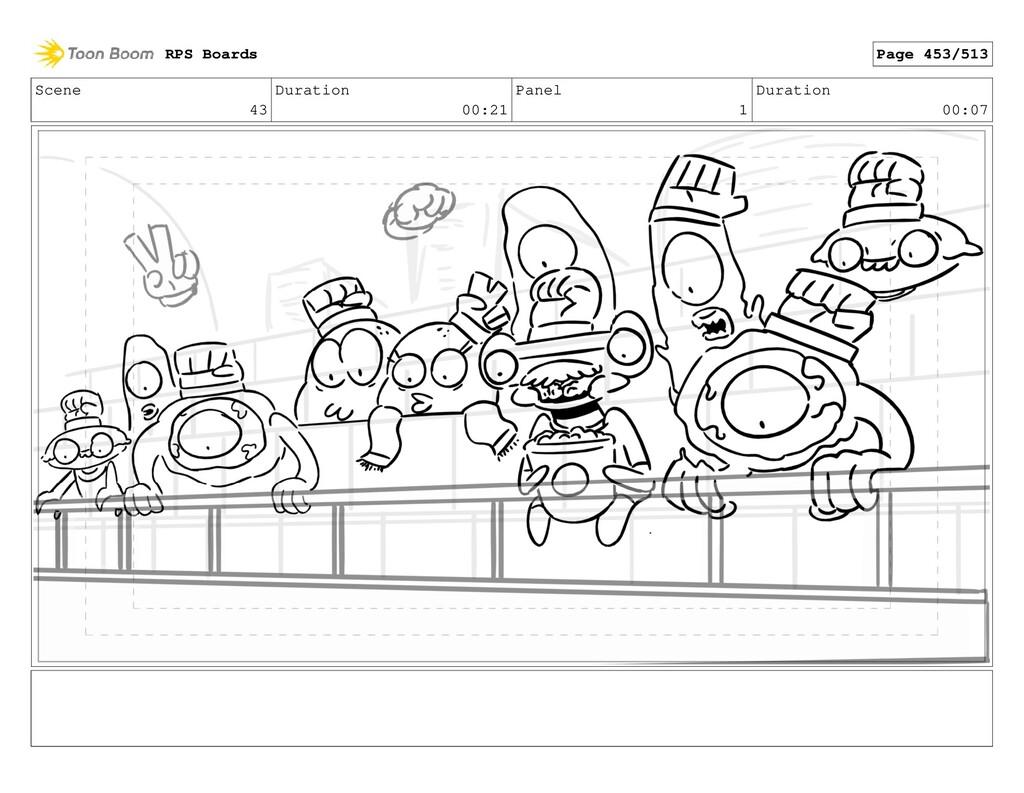 Scene 43 Duration 00:21 Panel 1 Duration 00:07 ...