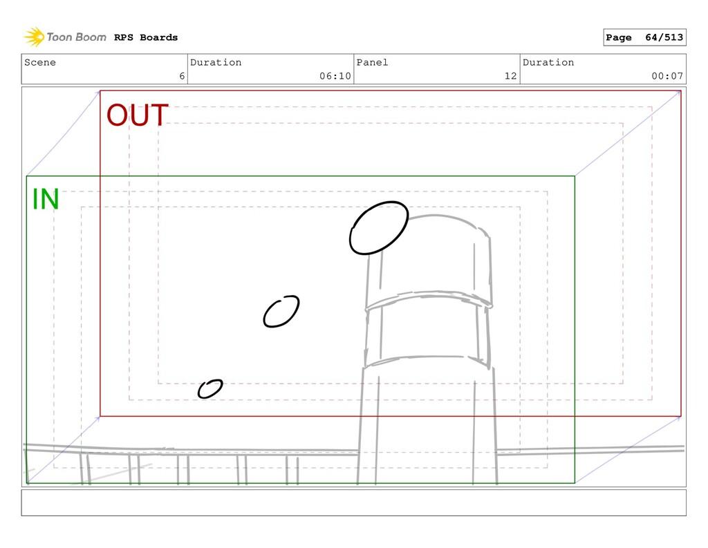 Scene 6 Duration 06:10 Panel 12 Duration 00:07 ...