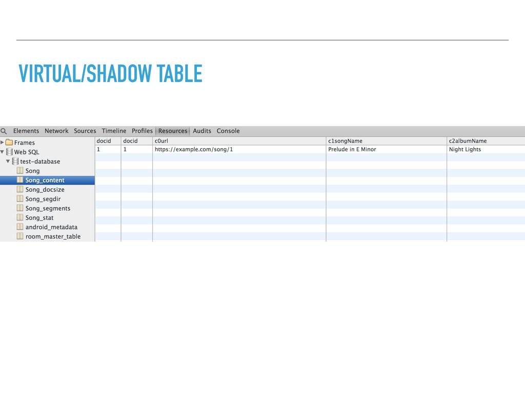 VIRTUAL/SHADOW TABLE